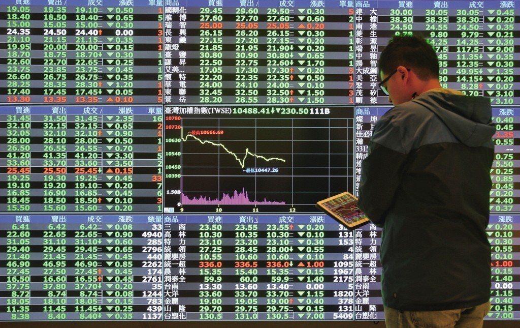 受國際股市連累,台股連日下挫,萬點關卡岌岌可危,國安基金原訂週四召開例行會議時討...