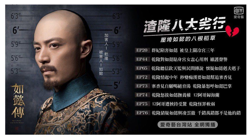 霍建華被列舉8大罪狀。圖/愛奇藝台灣站提供