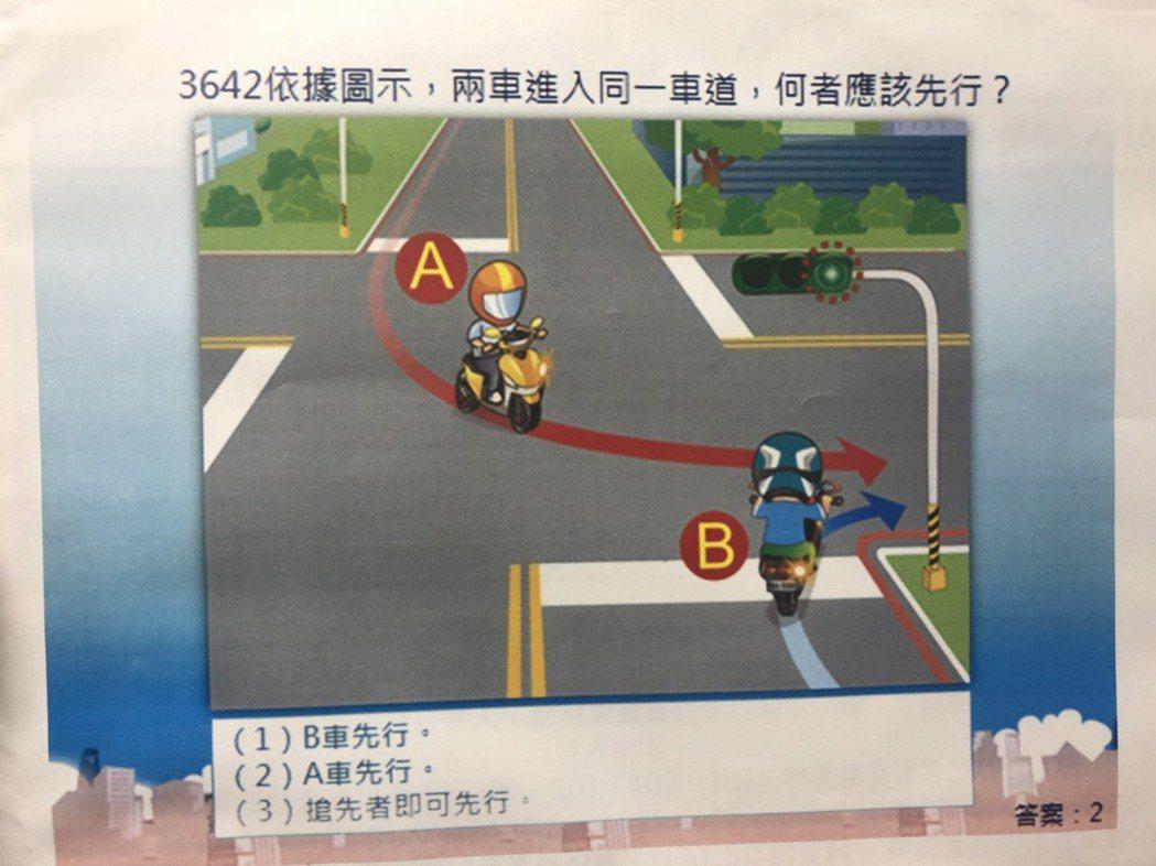 依據圖示,兩車進入同一車道,何者應該先行?答案:2。