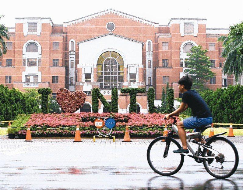 台灣大學。 圖/聯合報系資料照片