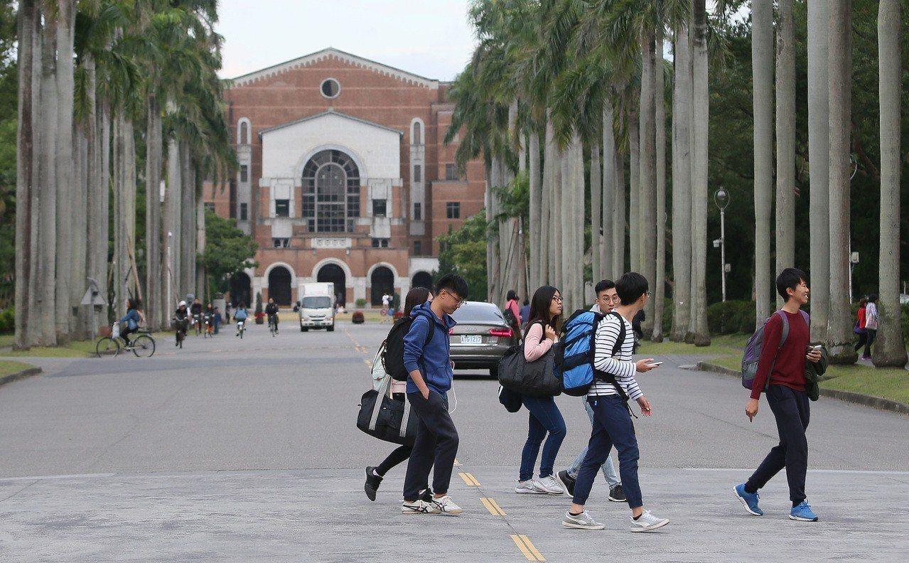 圖為台大校園,照片人物非新聞事件當事人。圖/聯合報系資料照片