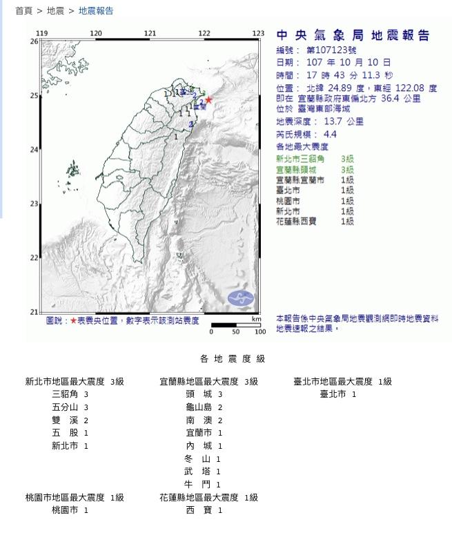 17:43東部海域規模4.4地震。圖╱取自氣象局
