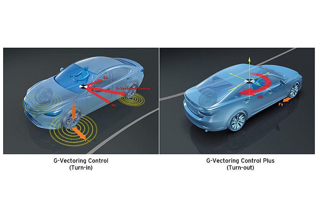 進化版G-Vectoring Control Plus,則是針對車輛過彎後方向盤...