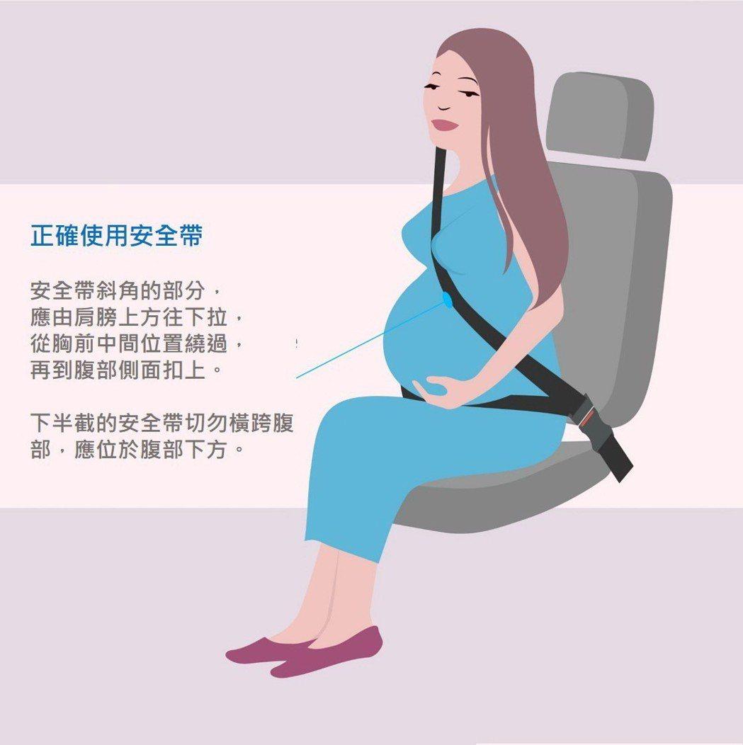 安全帶斜角的部分應由肩膀上方往下拉,從胸前中間位置繞過,再到腹部側面扣上。下半截的安全帶切勿橫跨腹部,應位於臀部和腹部下方。 圖/Ford提供