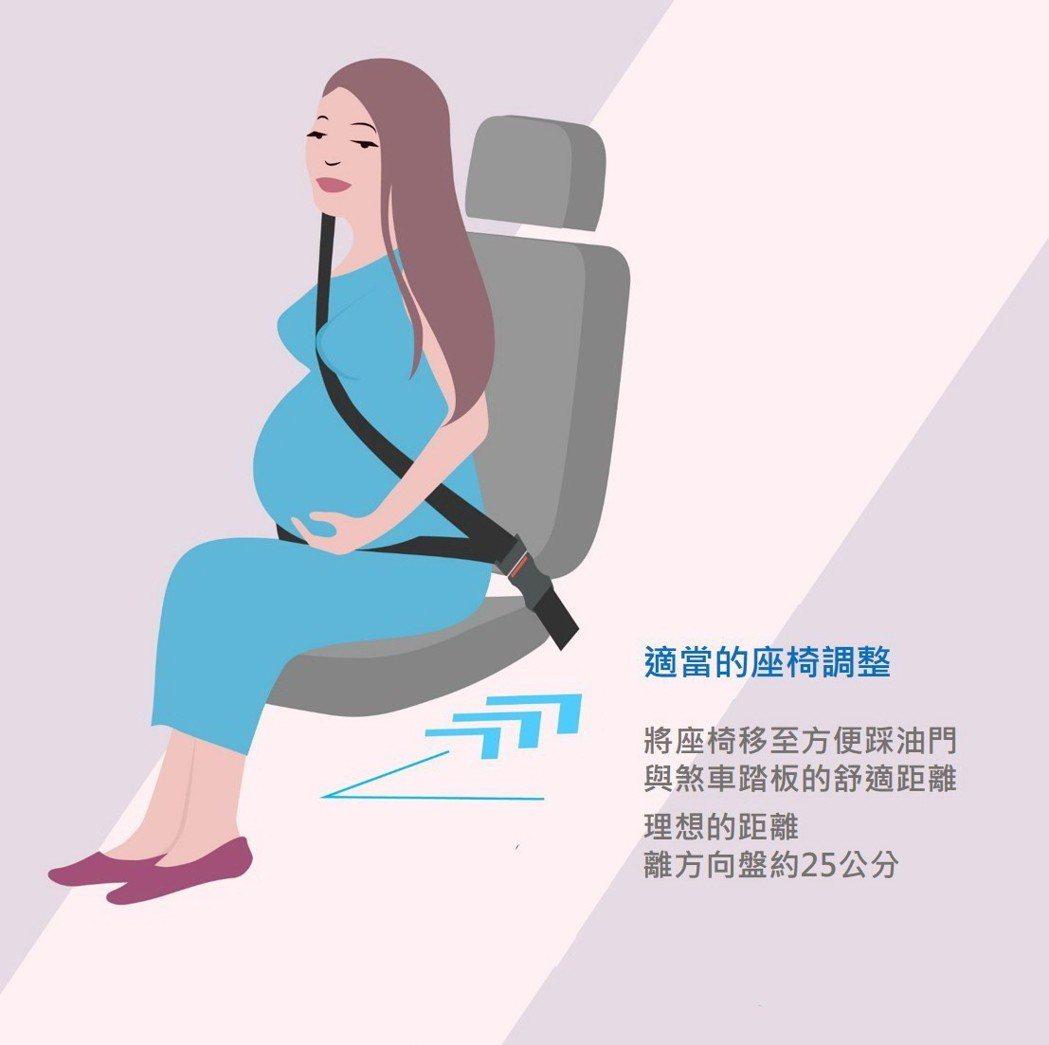 將座椅移至方便踩踏油門與煞車踏板的舒適距離,理想的距離是離方向盤約25公分,如此當事故發生且安全氣囊作動時,才能保護媽咪的腹部。 圖/Ford提供