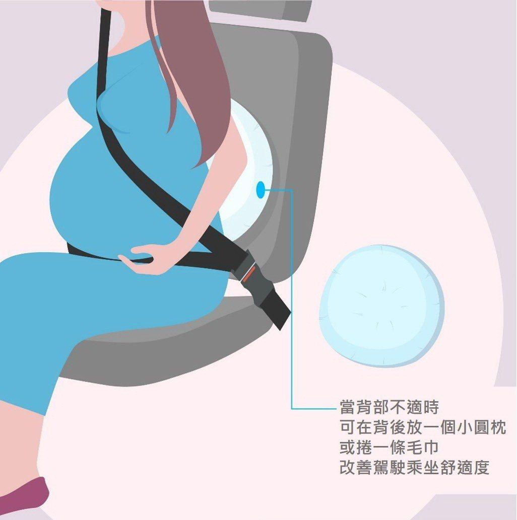 當背部覺得不適時,可在背後放一個小圓枕或捲一條毛巾,以提高駕駛時的乘坐舒適度。 圖/Ford提供