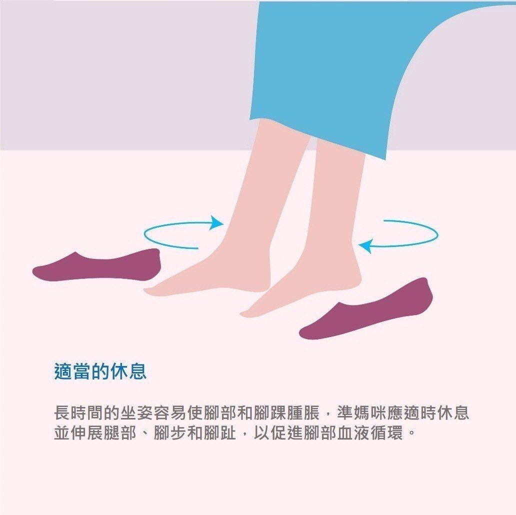 長時間的坐姿容易使腳部和腳踝腫脹,因此應適時停車休息並伸展腿部、腳步和腳趾,以促進腳部血液循環。 圖/Ford提供