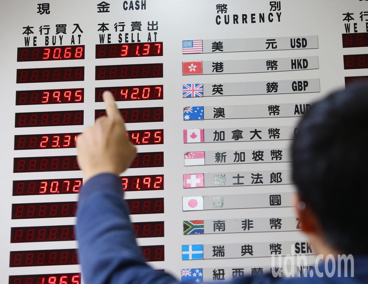 今日新台幣對美元匯率貶值,惟新台幣匯率仍維持動態穩定。記者陳柏亨/攝影