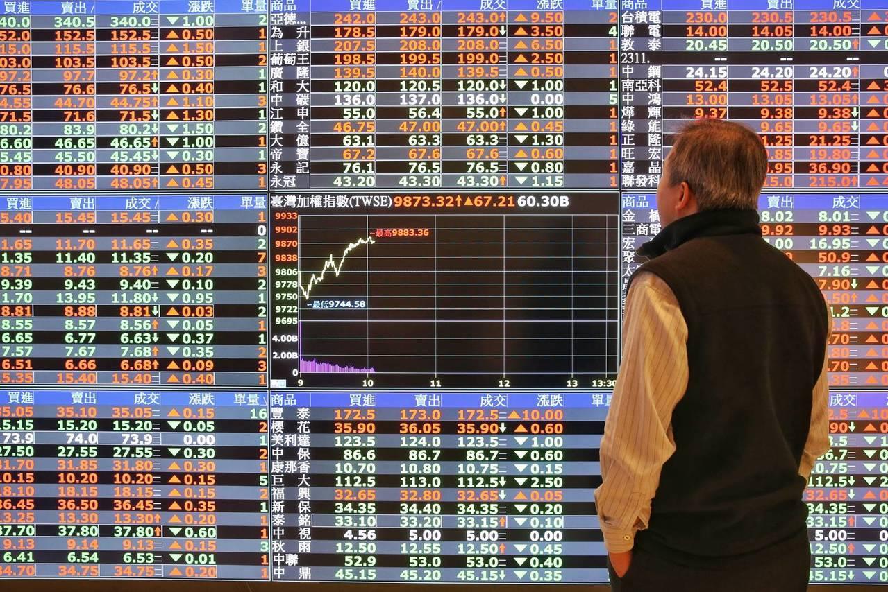 昨天全球股市大跌後,台北股市上午止跌反彈。記者鄭清元/攝影