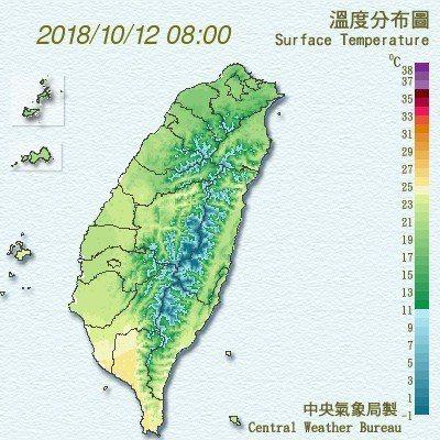 新北市淡水今天上午7時59分觀測到17.7度,創下今年入秋平地最低溫。圖/中央氣...