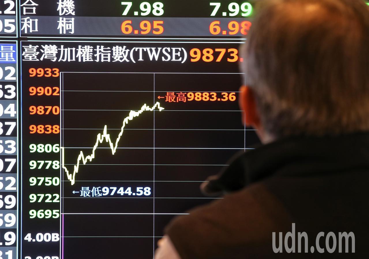 台股今天指跌反彈。記者鄭清元/攝影