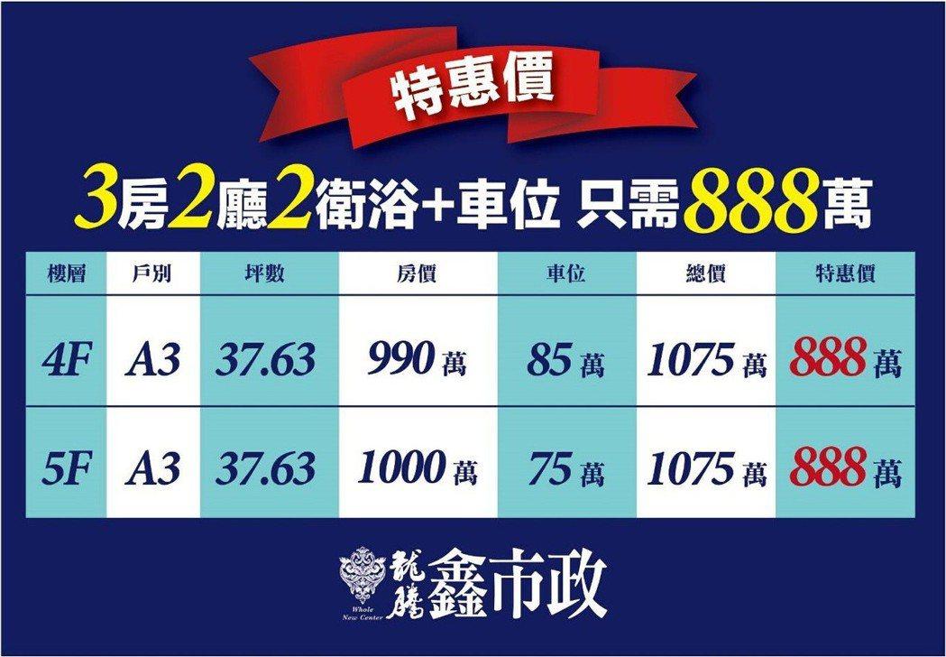 圖/鑫市政提供