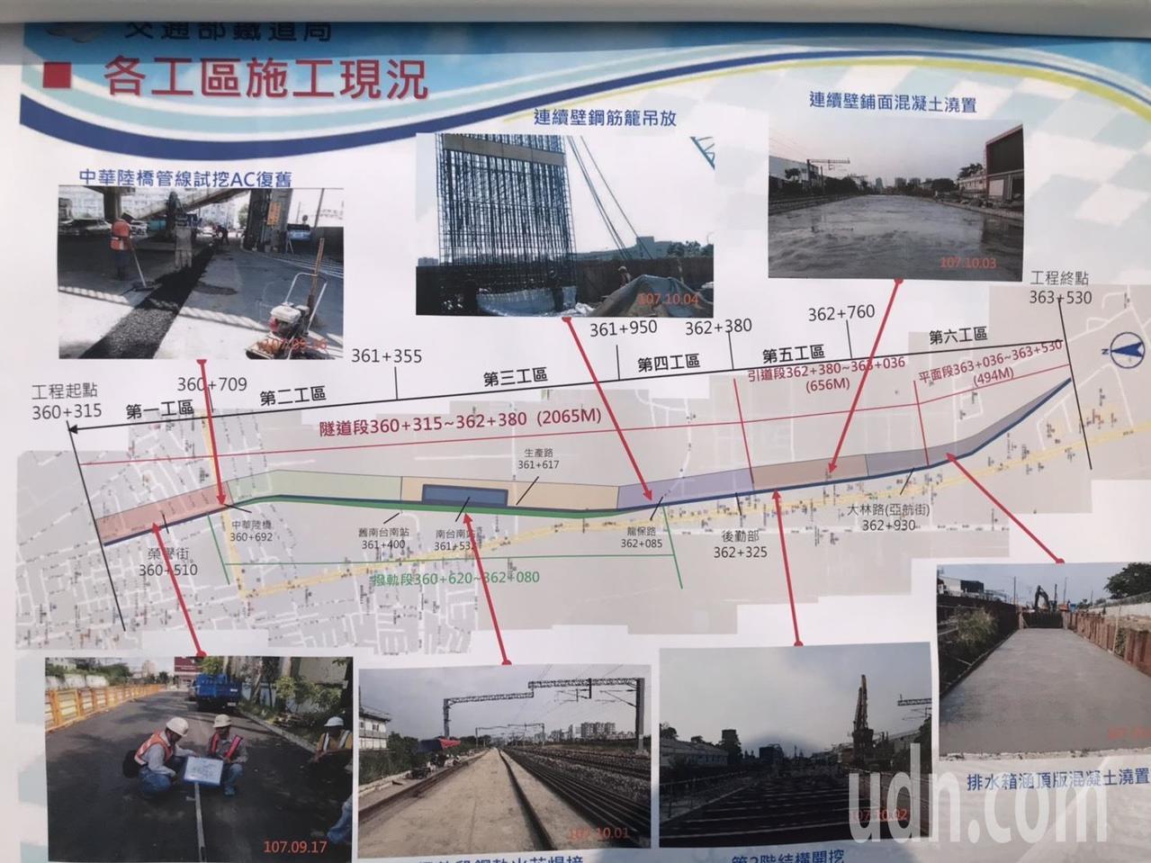 台南鐵路地下化採取分段多工作面方式進行施作。記者綦守鈺/攝影