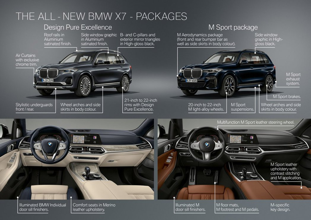 全新BMW X7提供了Design Pure Excellence與M Spor...
