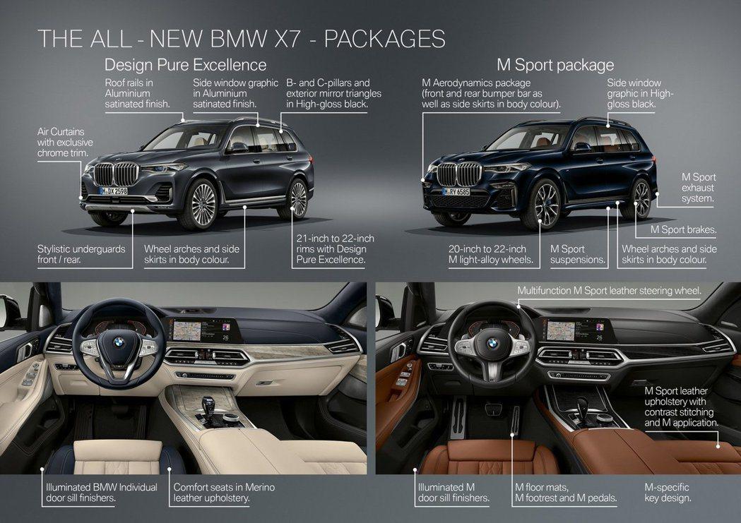 全新BMW X7提供了Design Pure Excellence與M Sport的外觀套件。 摘自BMW
