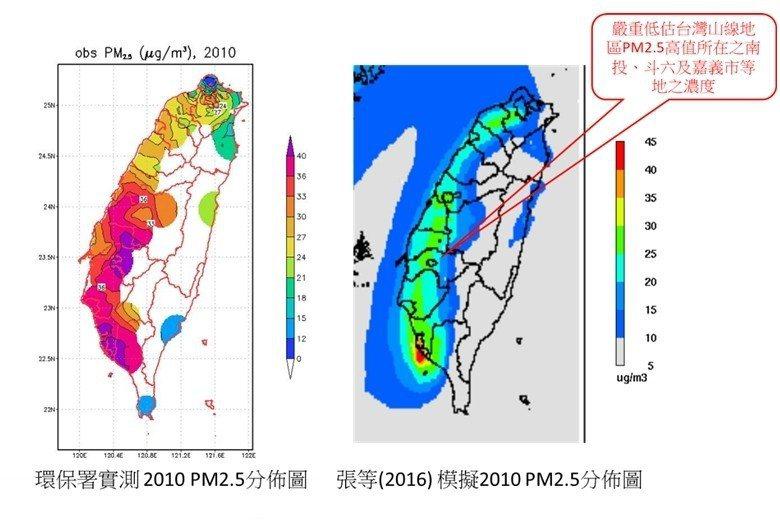 圖1/張艮輝等模擬2010全台PM 2.5分佈圖與環保署觀測值的比較。由圖可以發...