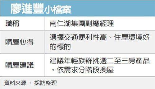 廖進豐小檔案 圖/經濟日報提供