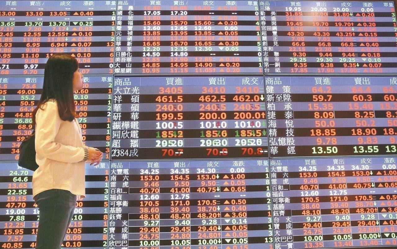 市場專家認為,台股本波呈現弱勢反彈的機率偏高,後市恐將走「短多長空」格局。 本報...
