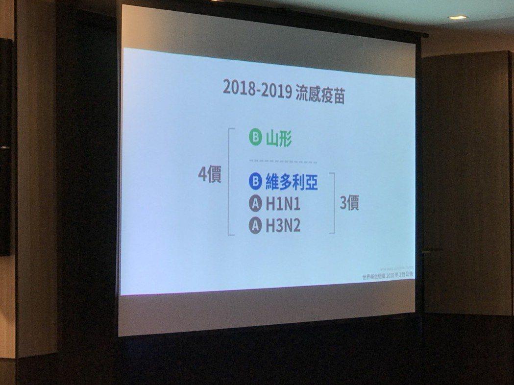 黃柏誠醫師表示,目前台灣季節性流感病毒多以A、B兩型為主,A型主要為H3N2以及...
