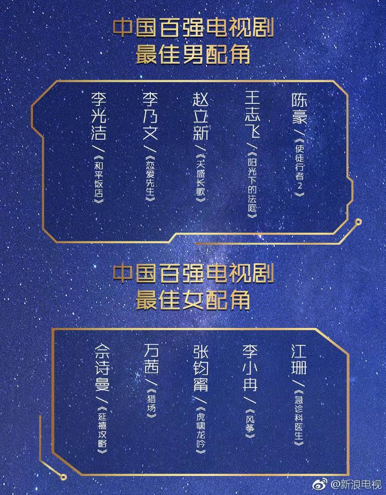 華鼎獎入圍名單。圖/摘自微博