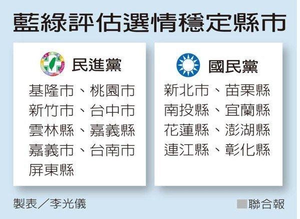 孫大千在臉書貼文,指國民黨是明明可以考80分的學生,卻只訂下了1個60分的低標準...
