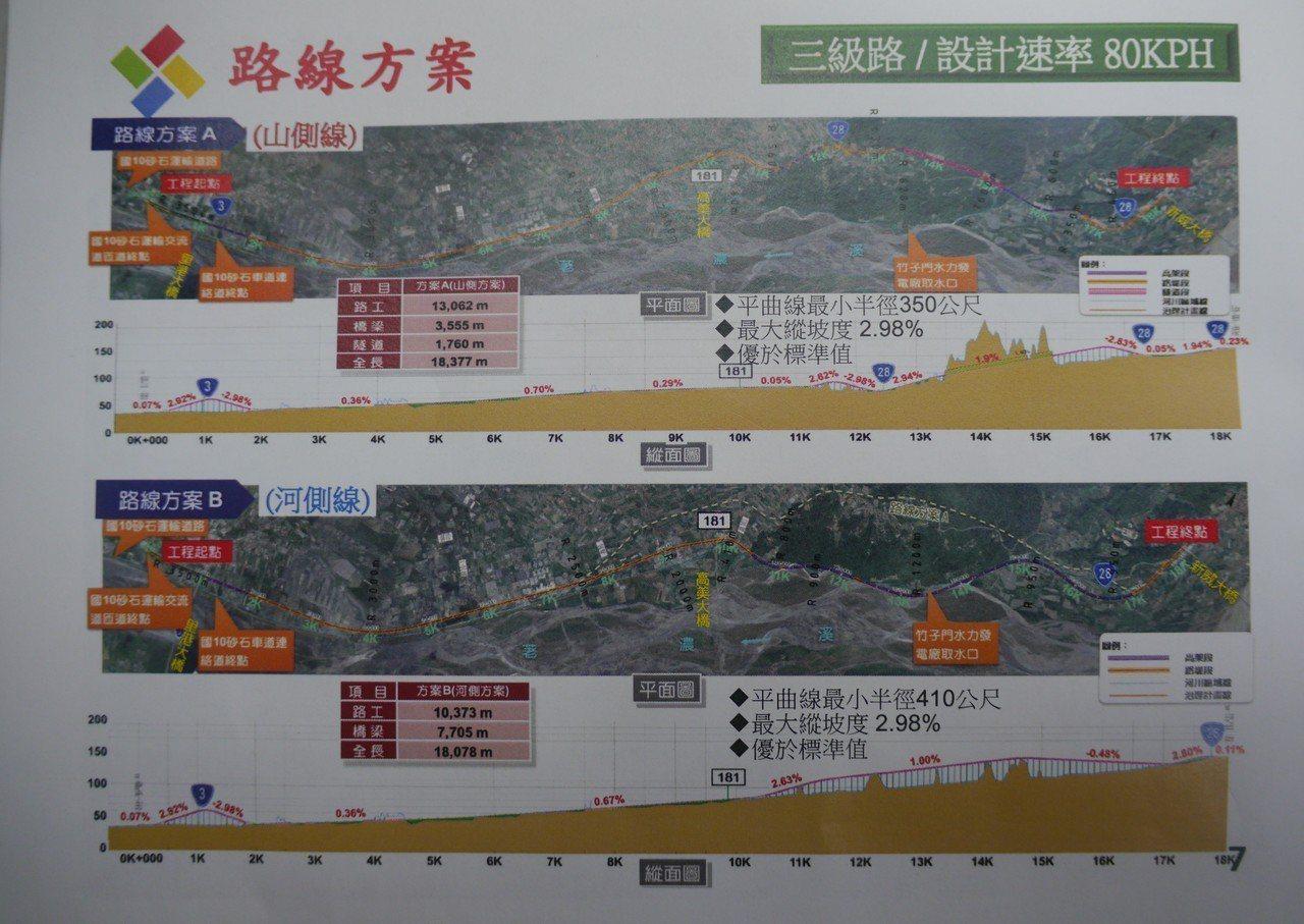 山線、河線兩案的分析。記者徐白櫻/翻攝