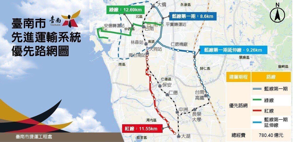 台南市捷運圖。圖/台南市交通局提供