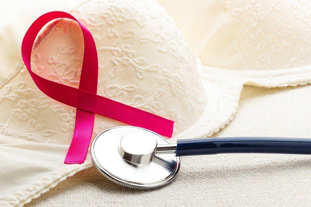 做乳癌攝影過關,就以為沒問題?圖/ingimage