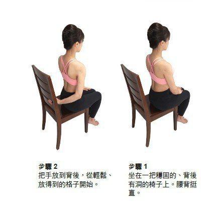 圖摘自《自己的肩痛自己救:圖解五十肩保健與治療》