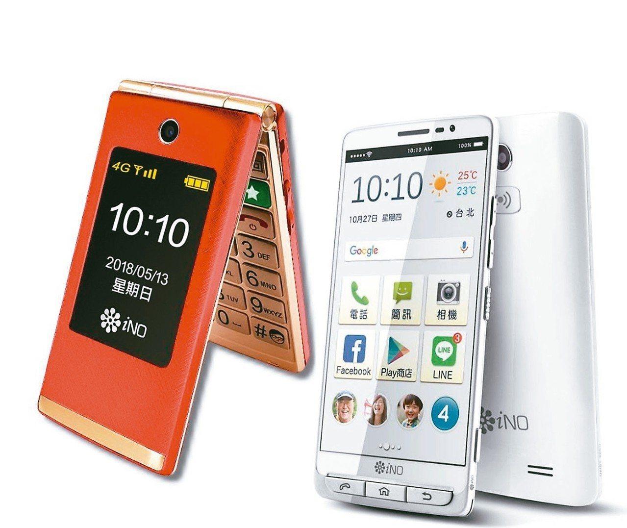 iNO摺疊智慧手機。 圖/合晶公司提供