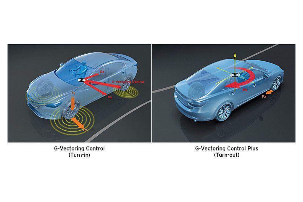 日規新年式Mazda CX-8也相同導入進階版G力導引控制技術(G-Vector...