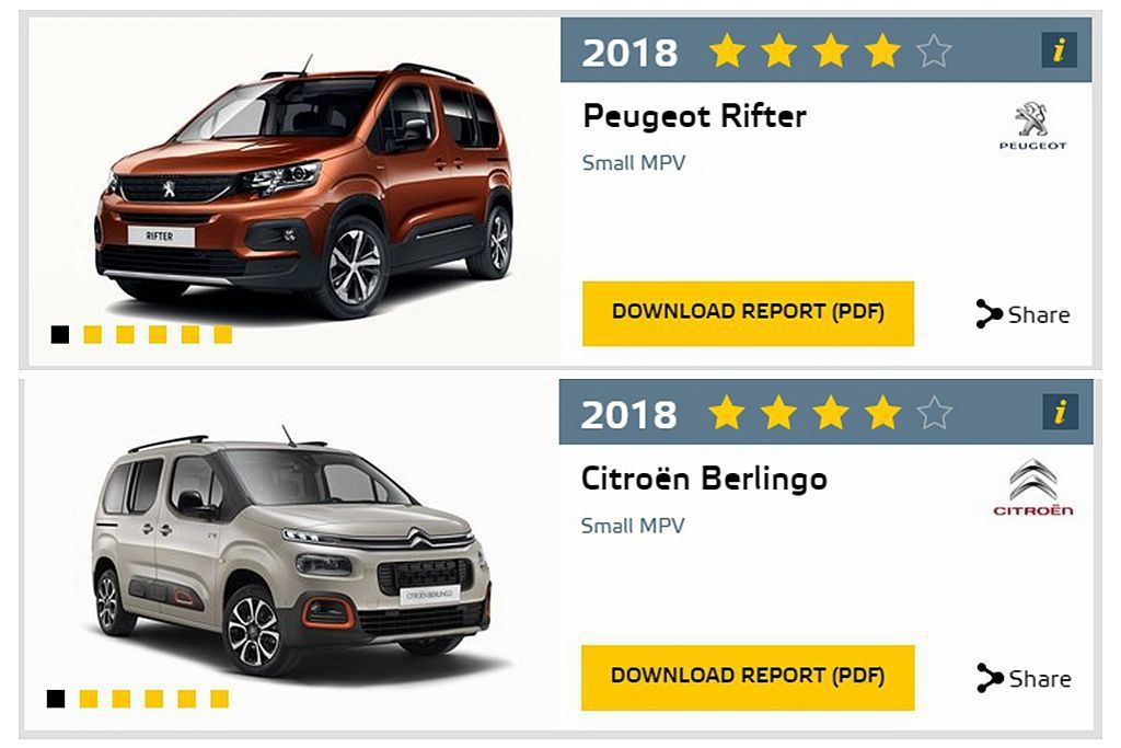 Peugeot Rifter以及Citroen Berlingo同為雙生車,由於...