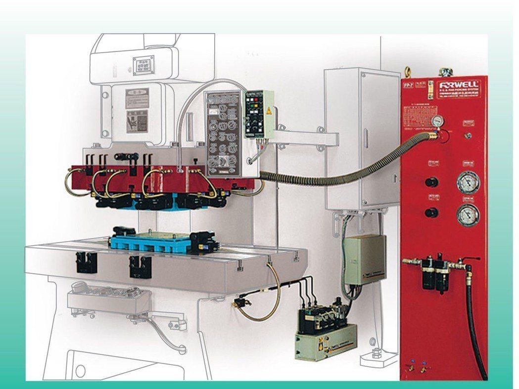 富偉印刷電路板沖孔脫料系統可大幅提高生產力,穩定品質。 富偉公司/提供