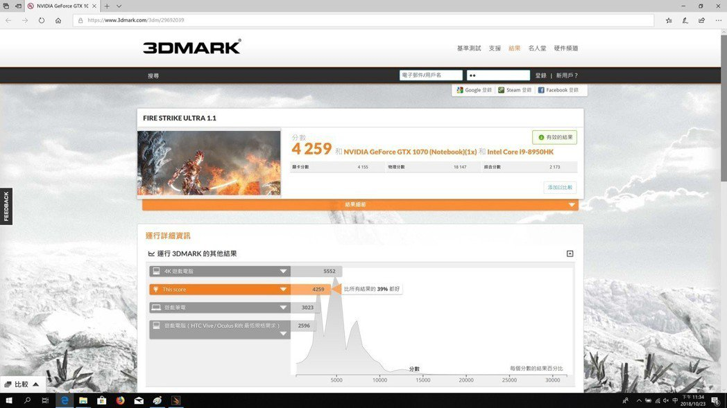 FireStrike Ultra跑分。 彭子豪/攝影