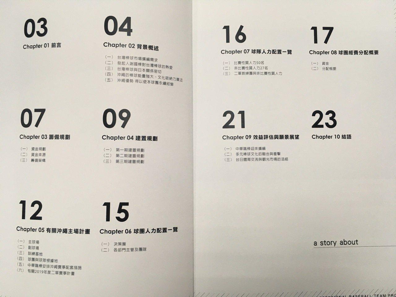 沖繩組隊規劃。