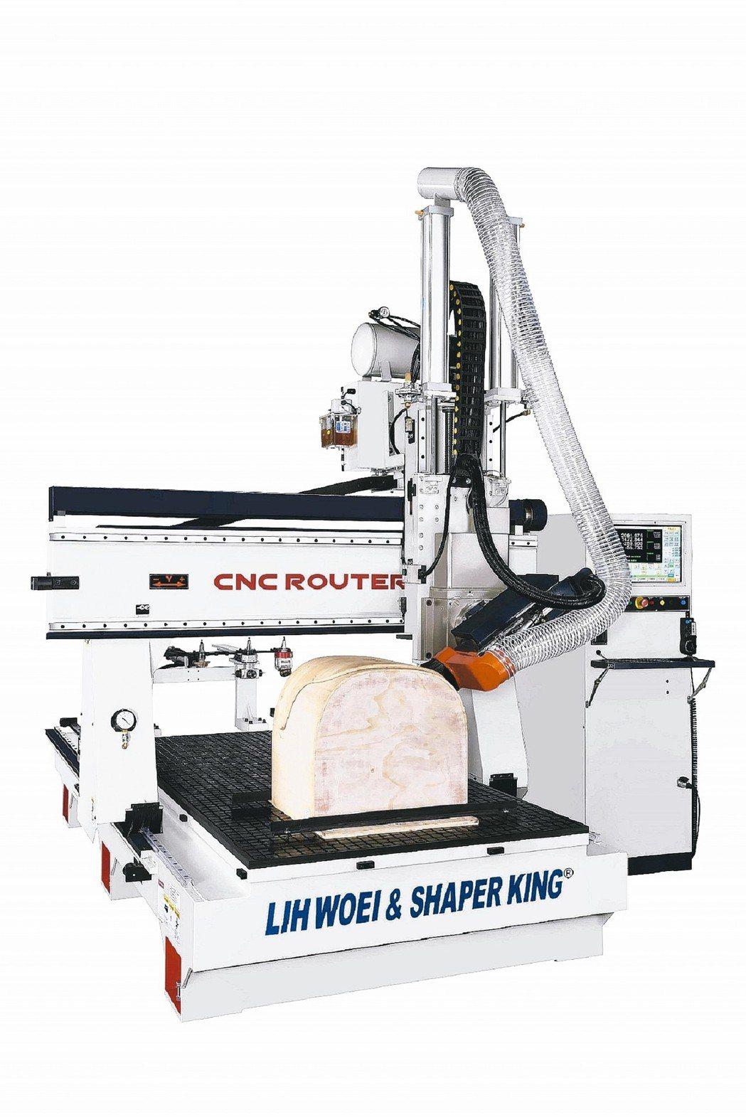 搖擺頭CNC複合加工機。 利偉木工機械/提供