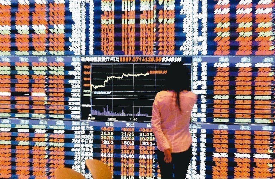 台股10月以來跌跌不休,勞退緊急撥款,並要求代操投信全數進場護盤,標的以「台灣永...