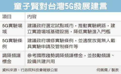 童子賢對台灣5G發展建言 圖/經濟日報提供