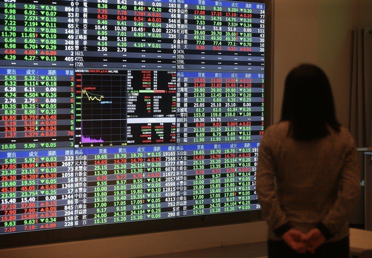 台股市場恐慌氣氛稍緩。 聯合報記者/余承翰攝影