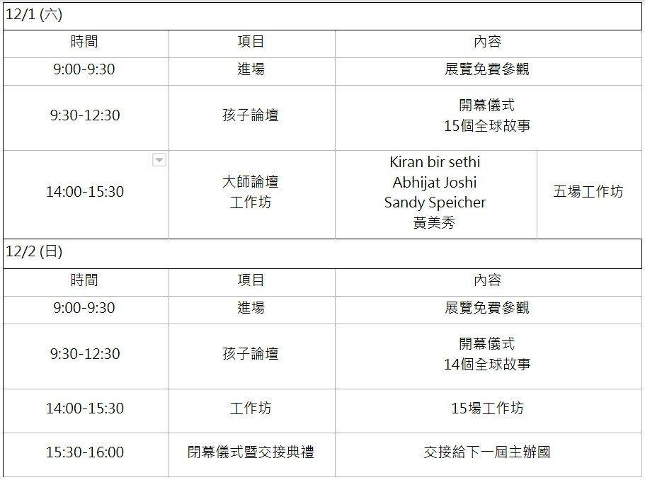 圖/DFC台灣團隊提供