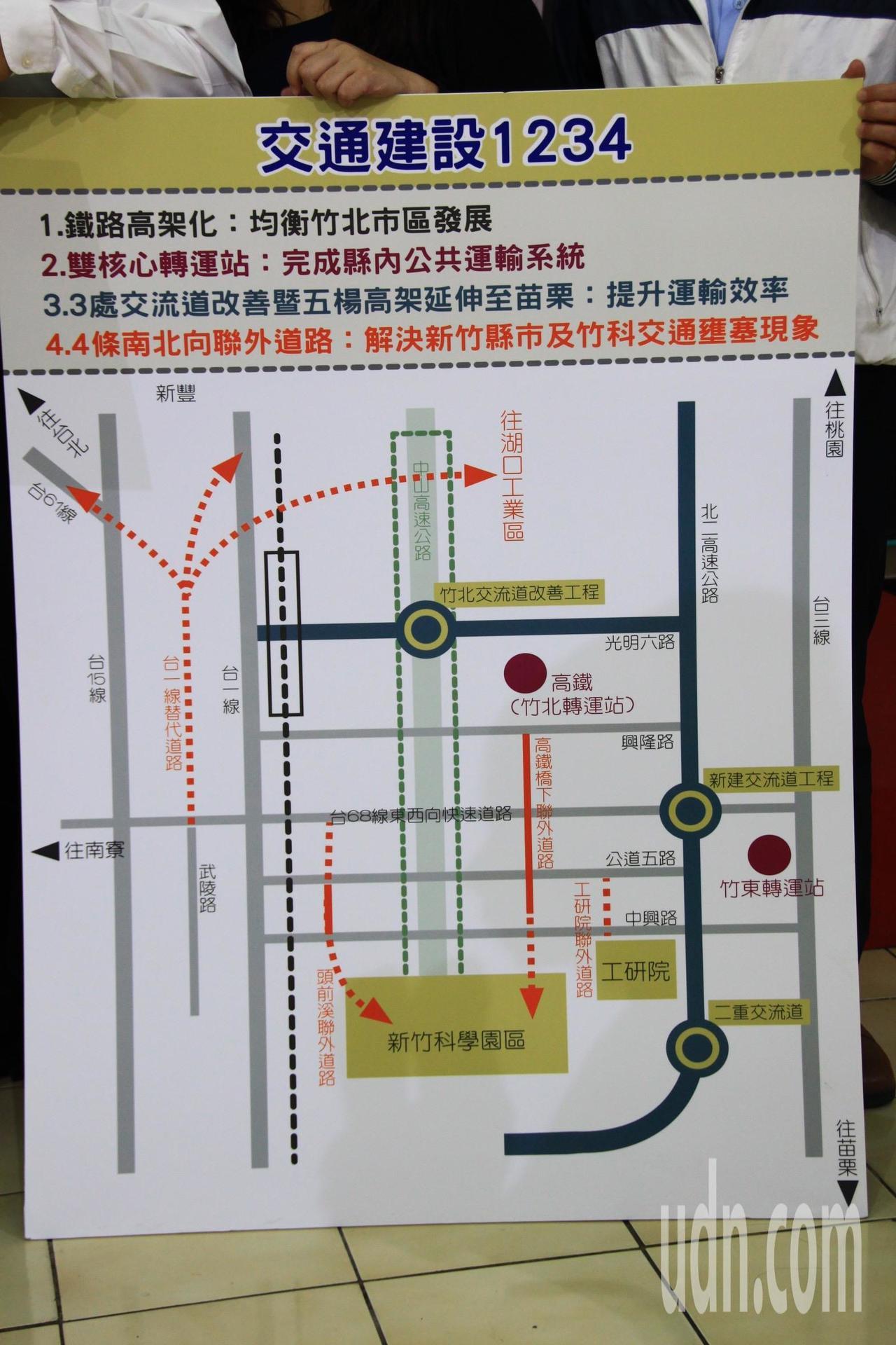楊文科將交通願景用一張圖說明清楚。記者郭政芬/攝影