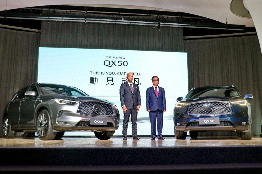 目前INFINITI的休旅車款共有QX30、QX60和QX70,再加上全新的QX...
