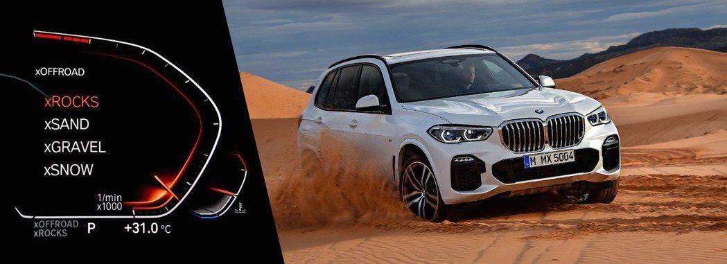 xOffRoad全地形越野套件提供駕駛者xRock (岩石)、xSand (沙地...