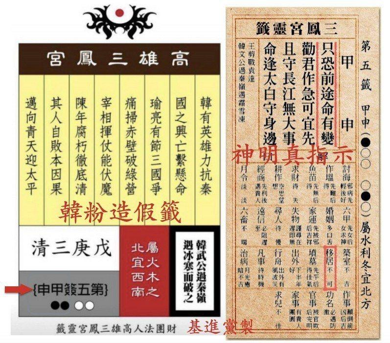 基進黨在臉書指找到三鳳宮正版的籤詩,解讀意思後認為韓國瑜選情不樂觀。 圖擷自基進...
