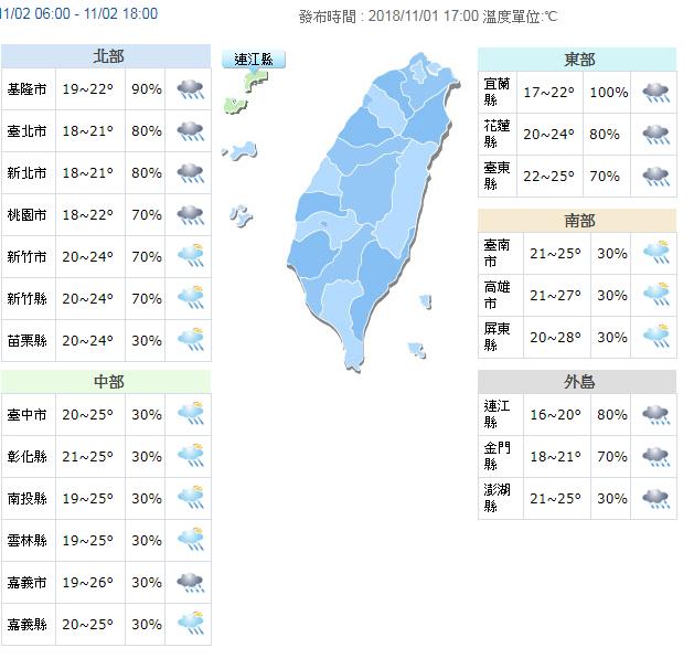 東北季風及颱風外圍環流影響,北部續涼,全台有雨。圖╱氣象局提供