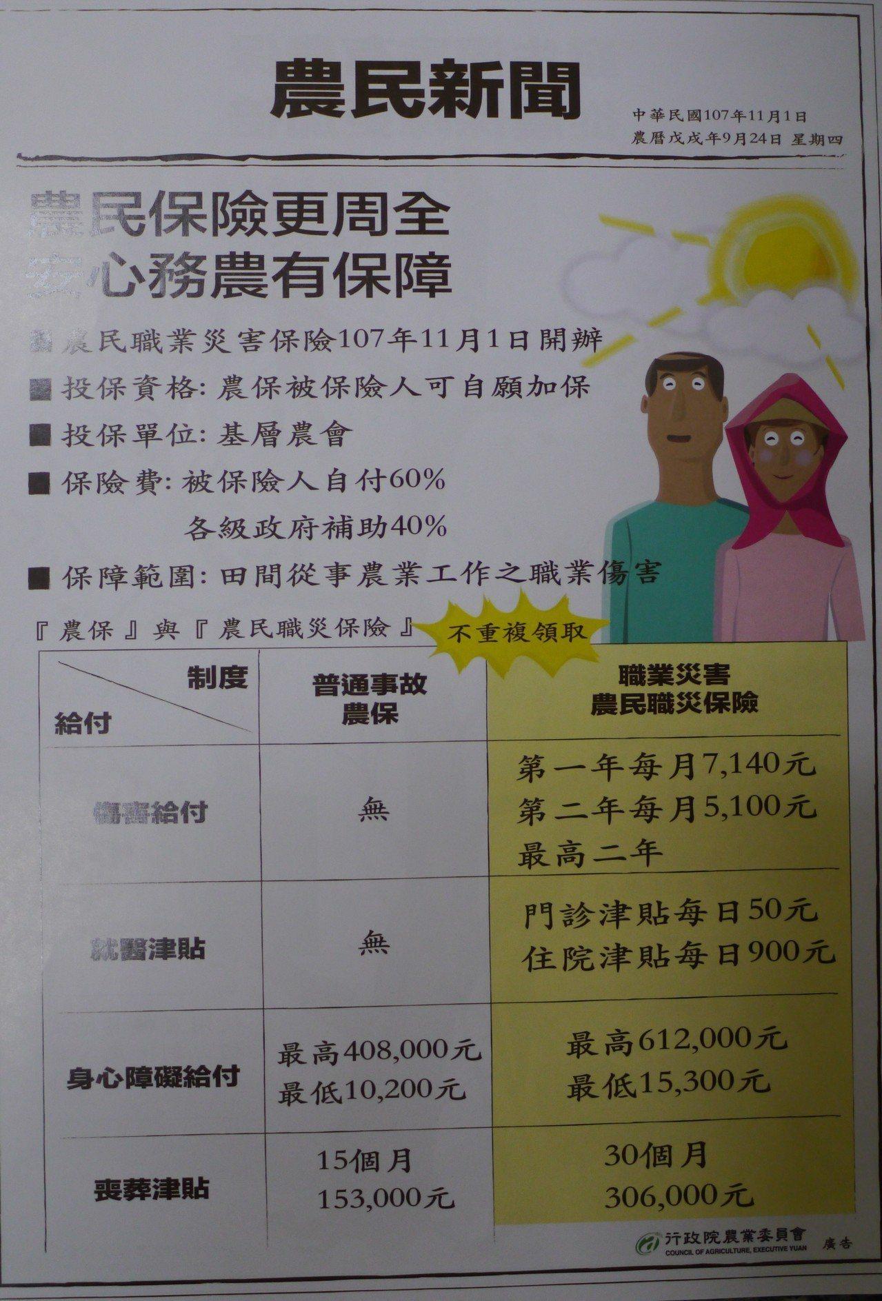 農委會印製宣傳單,解釋現行農保與新上路的職災保險有何不同。記者徐白櫻/翻攝