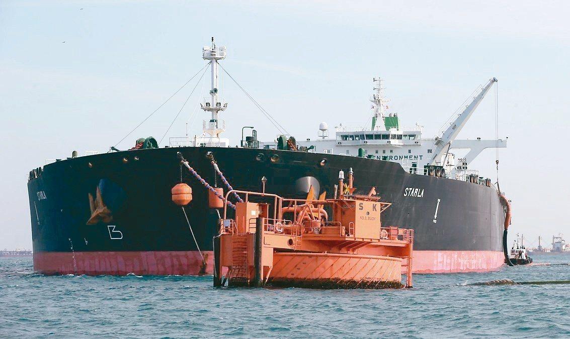美國傳出將大幅放寬對伊朗的石油出口制裁,使國際油價持續疲軟。美國國務卿龐培歐表示...
