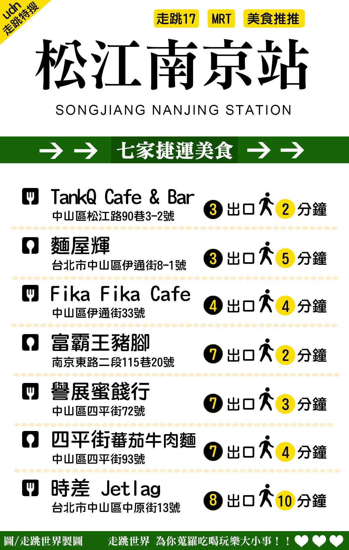 松江南京站週邊7間人氣美食。