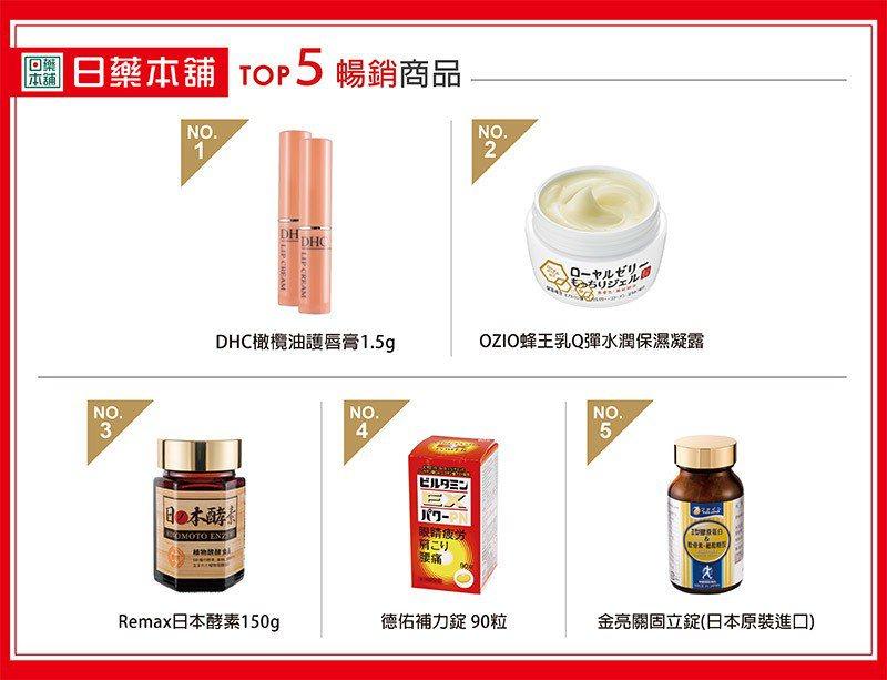 日藥本舖7周年慶首日熱銷排行榜TOP 5。圖/日藥本舖提供