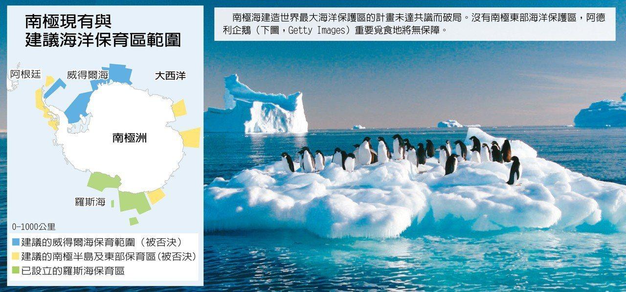 由於中俄挪威阻撓,擴展南極海保護區破局,引發環保人士抨擊。 世界日報黃仲寧/製表